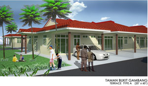 Taman Bukit Gambang - Terrace Type A